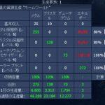 Ogame 報告書 2/21