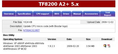 製品BIOSページ